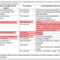 VACUNAS, UN PELIGROSO FRAUDE MEDICO por el Dr. Enrique Costa