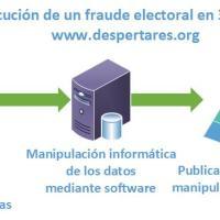ESPAÑA: CONCENTRACION 19 MAYO POR ELECCIONES TRANSPARENTES Y CONTRA EL FRAUDE ELECTORAL