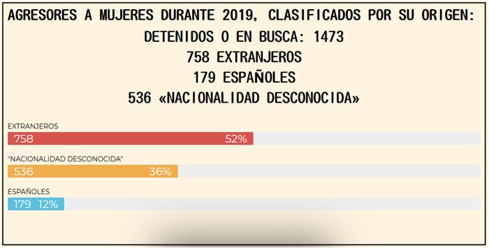 EL PRECIO A PAGAR POR LA AUTÉNTICA INFORMACIÓN: NOELIA DE TRASTÁMARA, EJEMPLO DE LUCHA