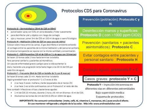 LOS CORONAVIRUS SE ELIMINAN CON DIOXIDO DE CLORO (MMS y CDS)